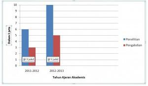 TABEL analisis hasil penelitian dan pengab